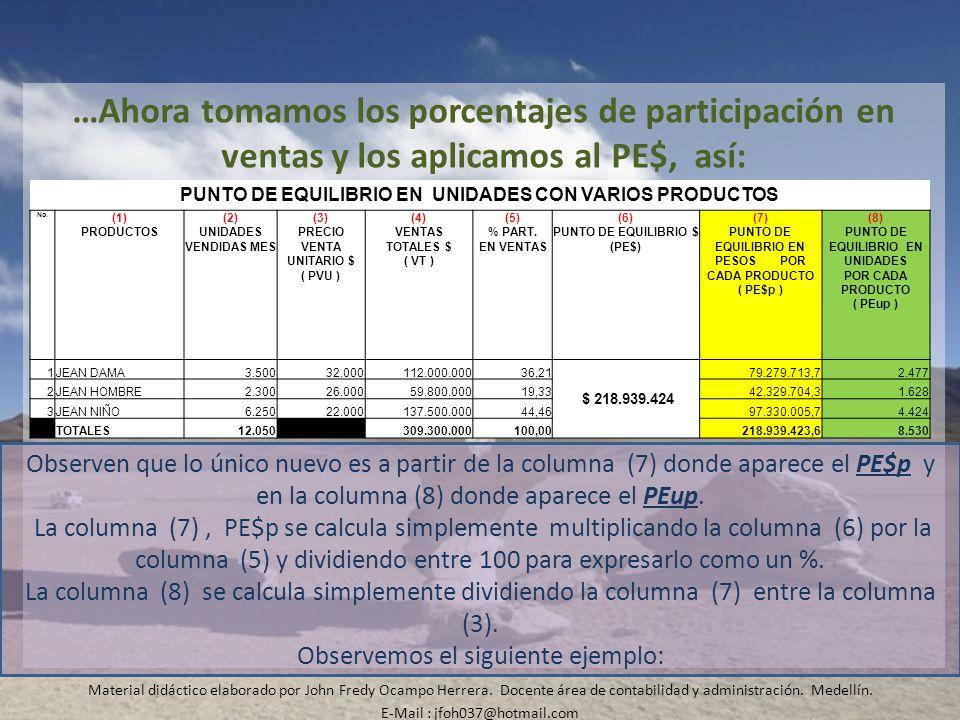 …Ahora tomamos los porcentajes de participación en ventas y los aplicamos al PE$, así: