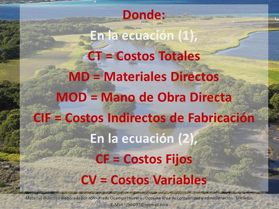 MD = Materiales Directos MOD = Mano de Obra Directa