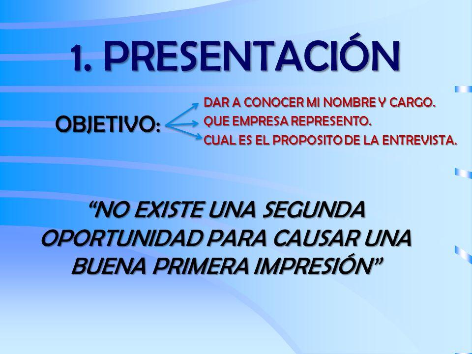 1. PRESENTACIÓN OBJETIVO: