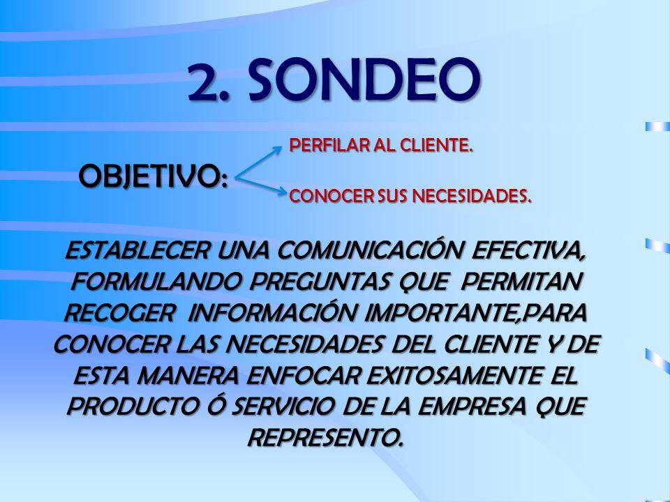 2. SONDEO PERFILAR AL CLIENTE. CONOCER SUS NECESIDADES. OBJETIVO: