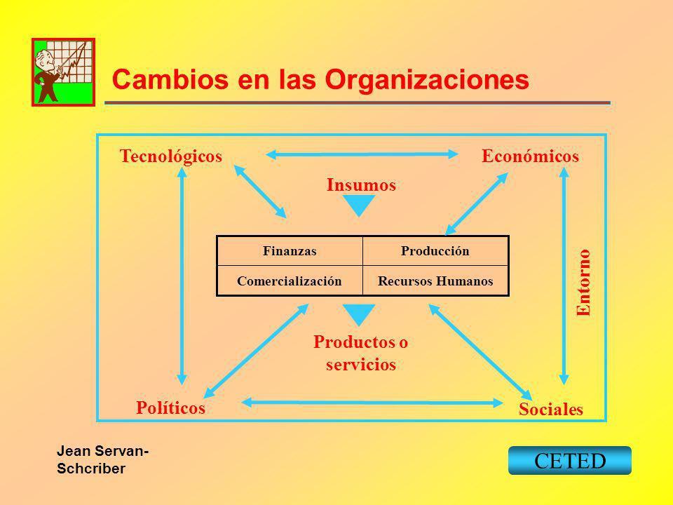 Cambios en las Organizaciones