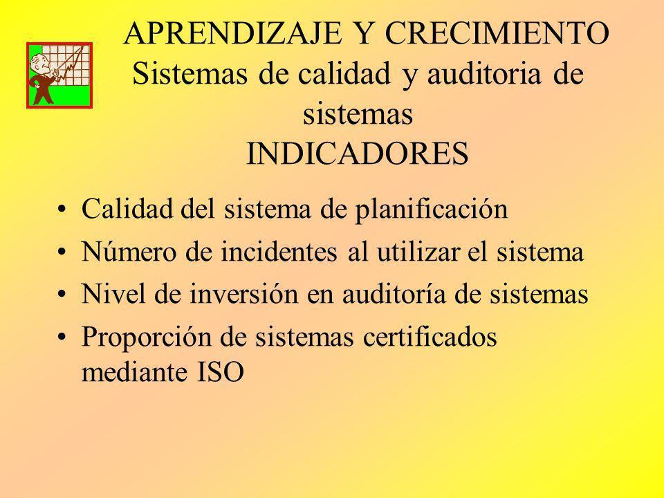 APRENDIZAJE Y CRECIMIENTO Sistemas de calidad y auditoria de sistemas INDICADORES