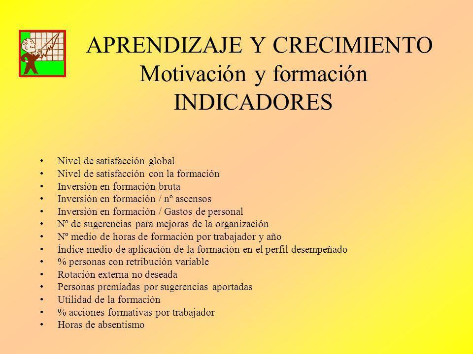 APRENDIZAJE Y CRECIMIENTO Motivación y formación INDICADORES