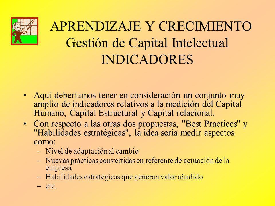 APRENDIZAJE Y CRECIMIENTO Gestión de Capital Intelectual INDICADORES