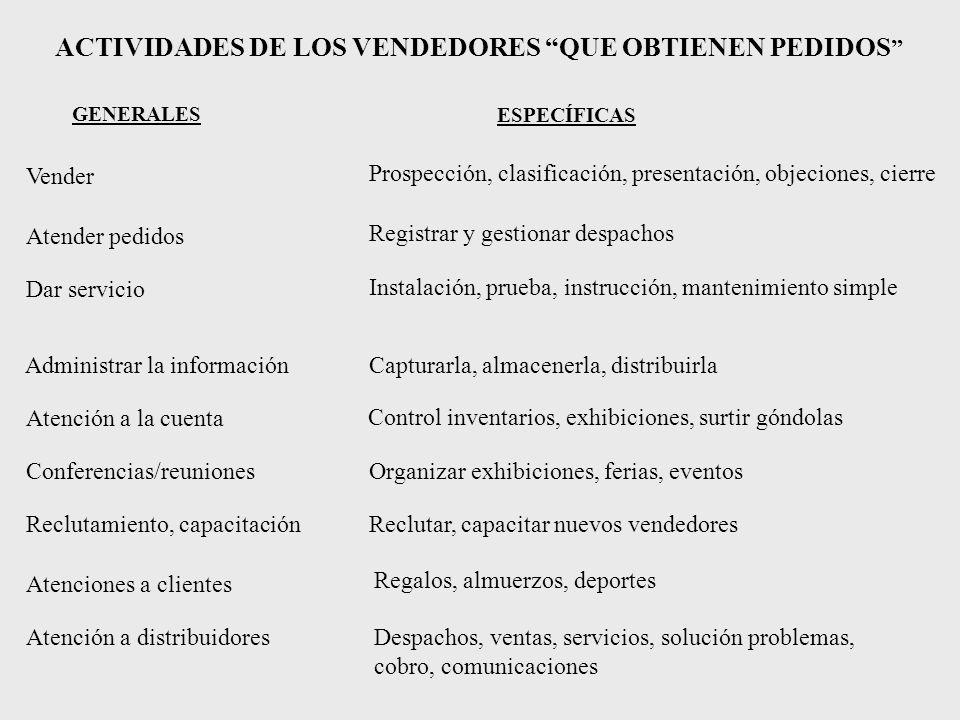 ACTIVIDADES DE LOS VENDEDORES QUE OBTIENEN PEDIDOS