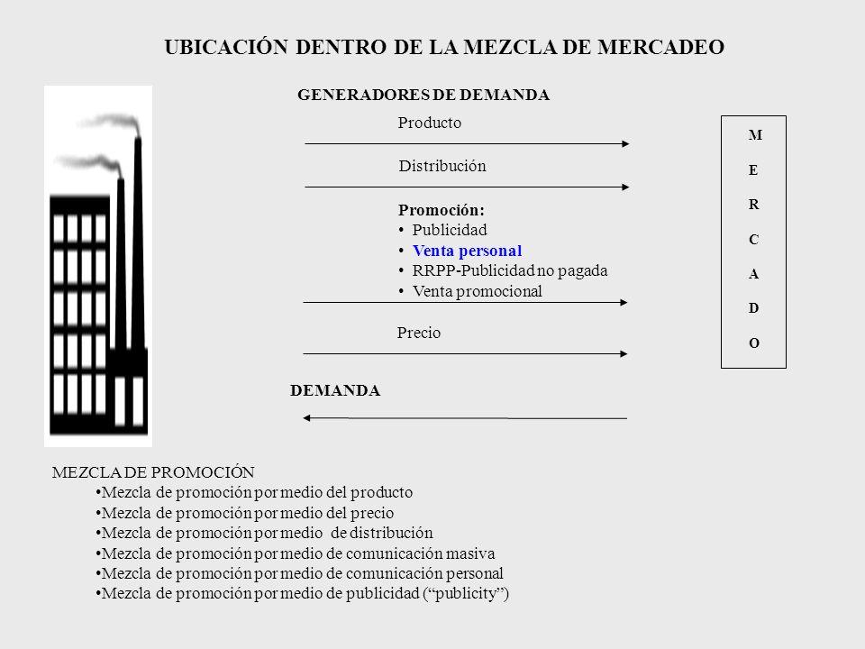 UBICACIÓN DENTRO DE LA MEZCLA DE MERCADEO