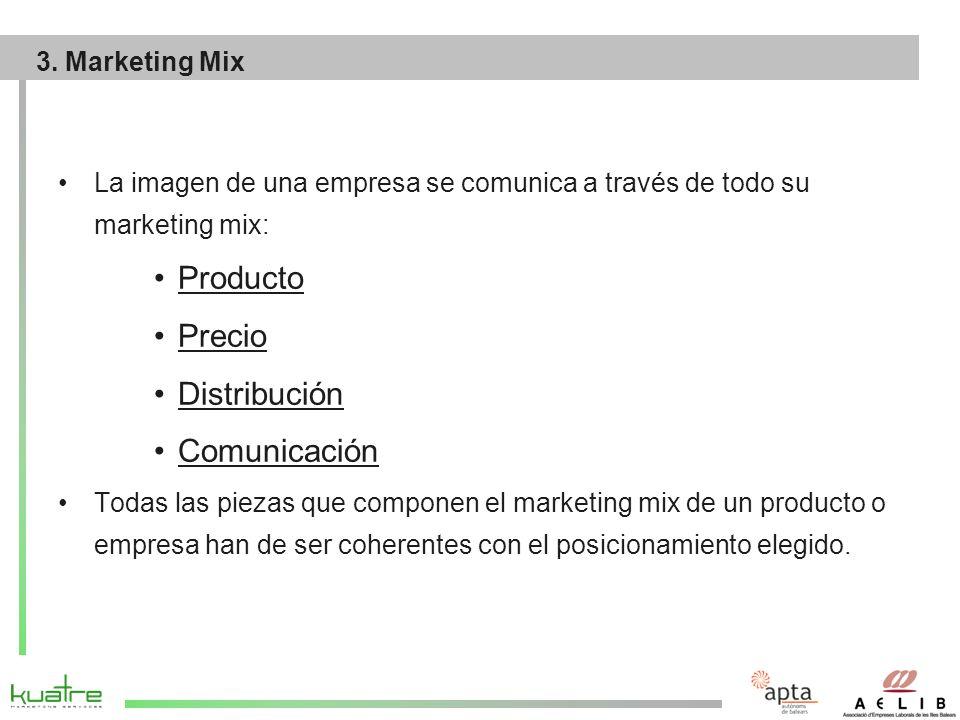 Producto Precio Distribución Comunicación 3. Marketing Mix