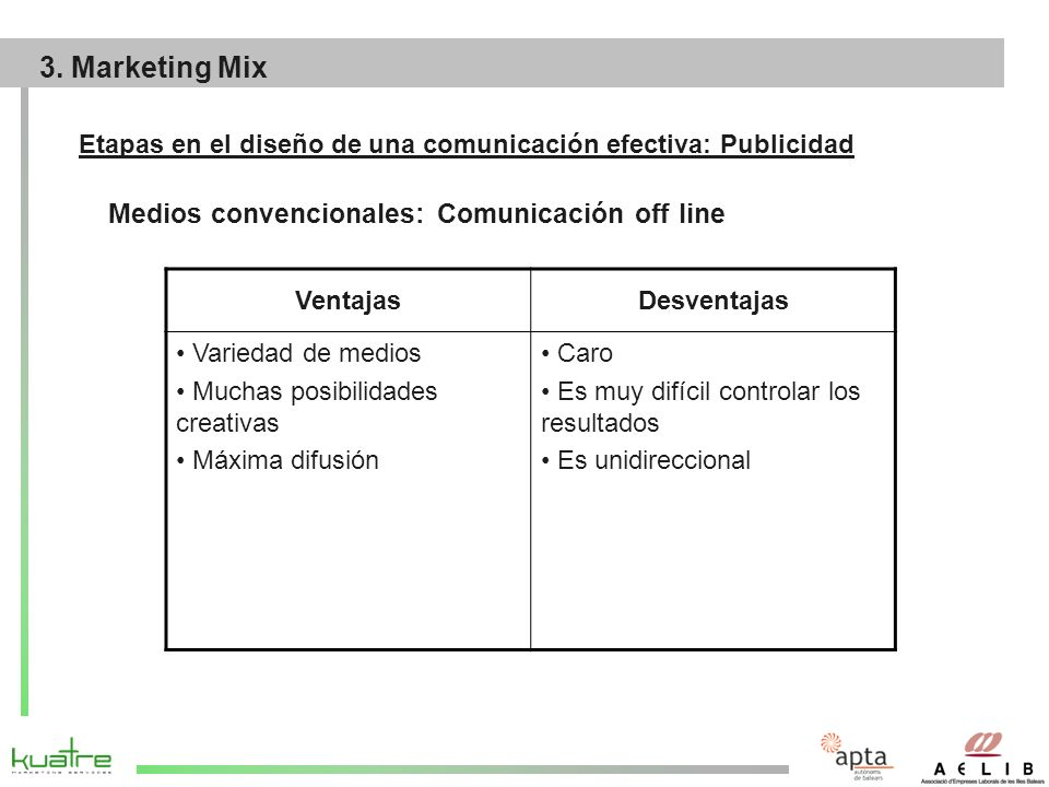 3. Marketing Mix Medios convencionales: Comunicación off line