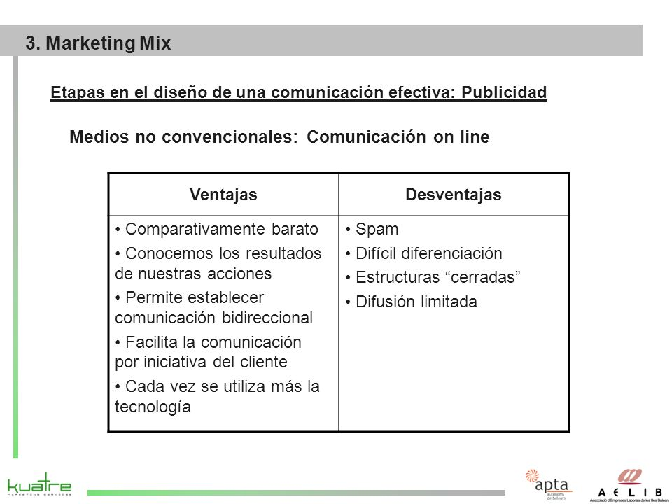 3. Marketing Mix Medios no convencionales: Comunicación on line