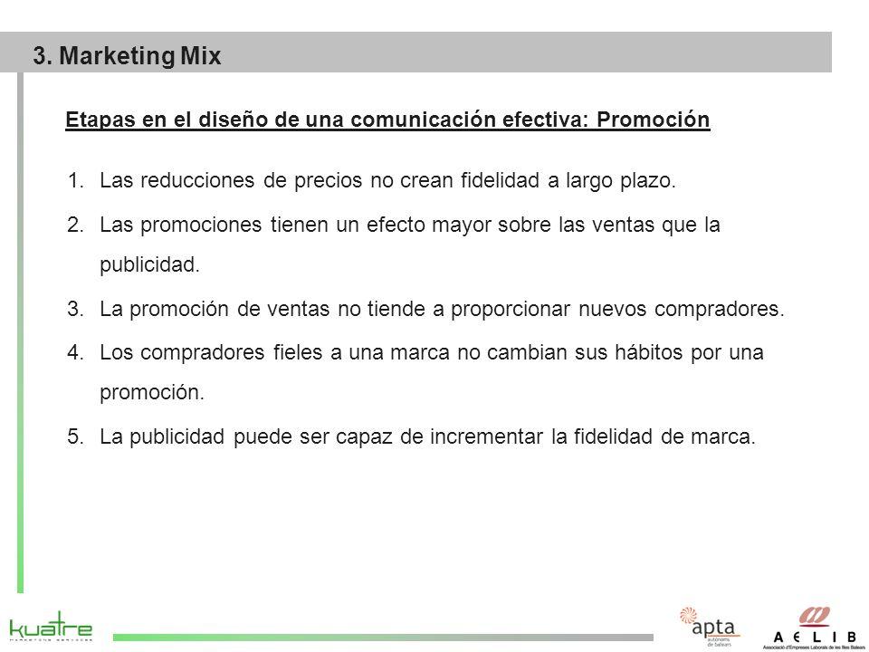 29/03/2017 3. Marketing Mix. Etapas en el diseño de una comunicación efectiva: Promoción.