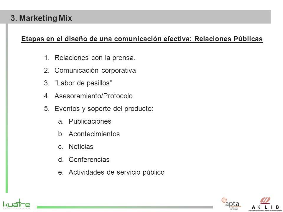 29/03/2017 3. Marketing Mix. Etapas en el diseño de una comunicación efectiva: Relaciones Públicas.