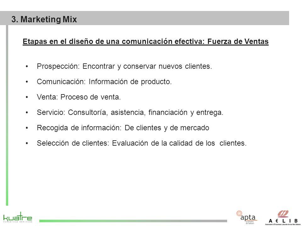 29/03/2017 3. Marketing Mix. Etapas en el diseño de una comunicación efectiva: Fuerza de Ventas.