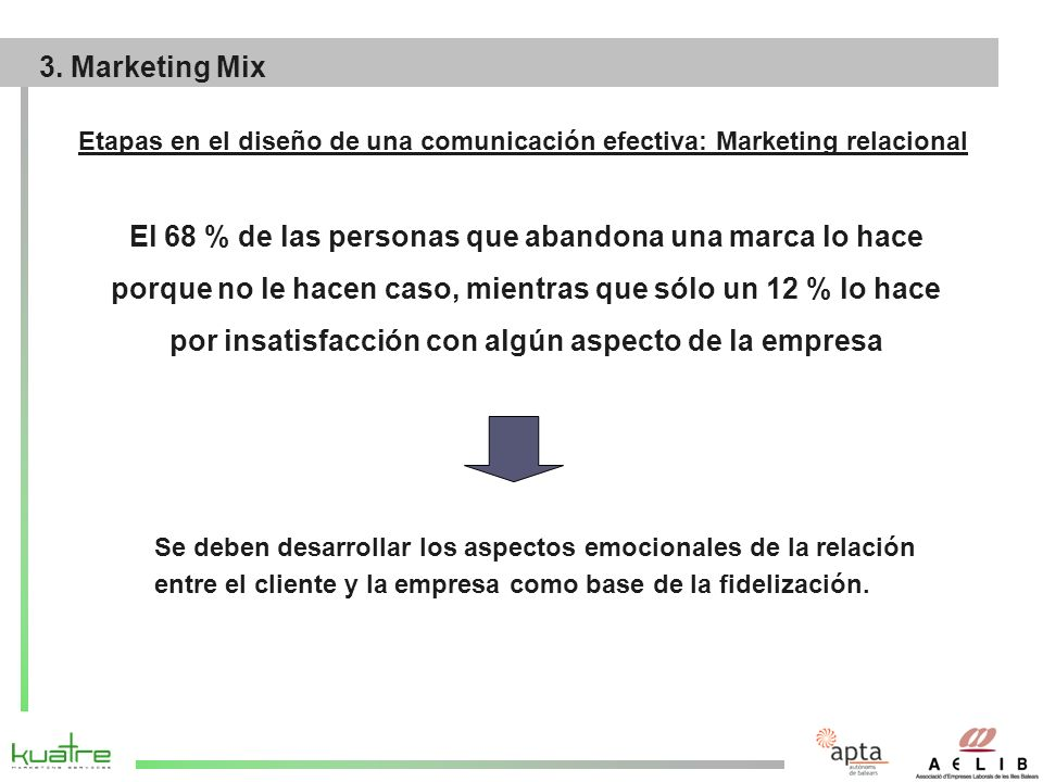 29/03/2017 3. Marketing Mix. Etapas en el diseño de una comunicación efectiva: Marketing relacional.