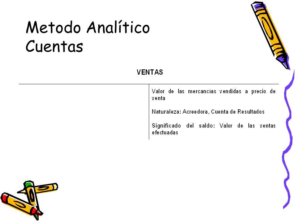 Metodo Analítico Cuentas