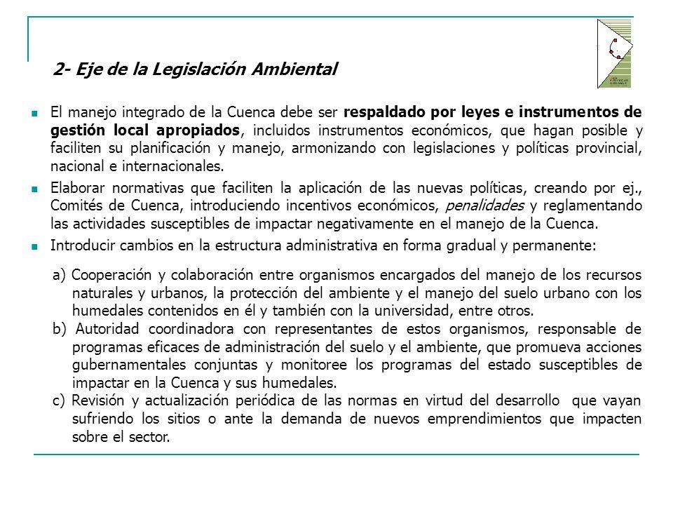 2- Eje de la Legislación Ambiental