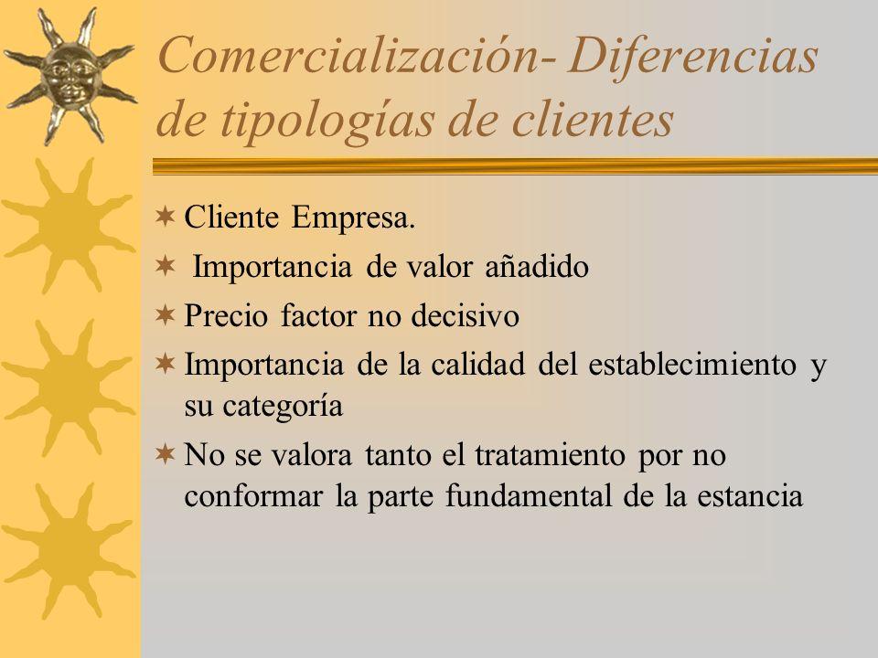 Comercialización- Diferencias de tipologías de clientes