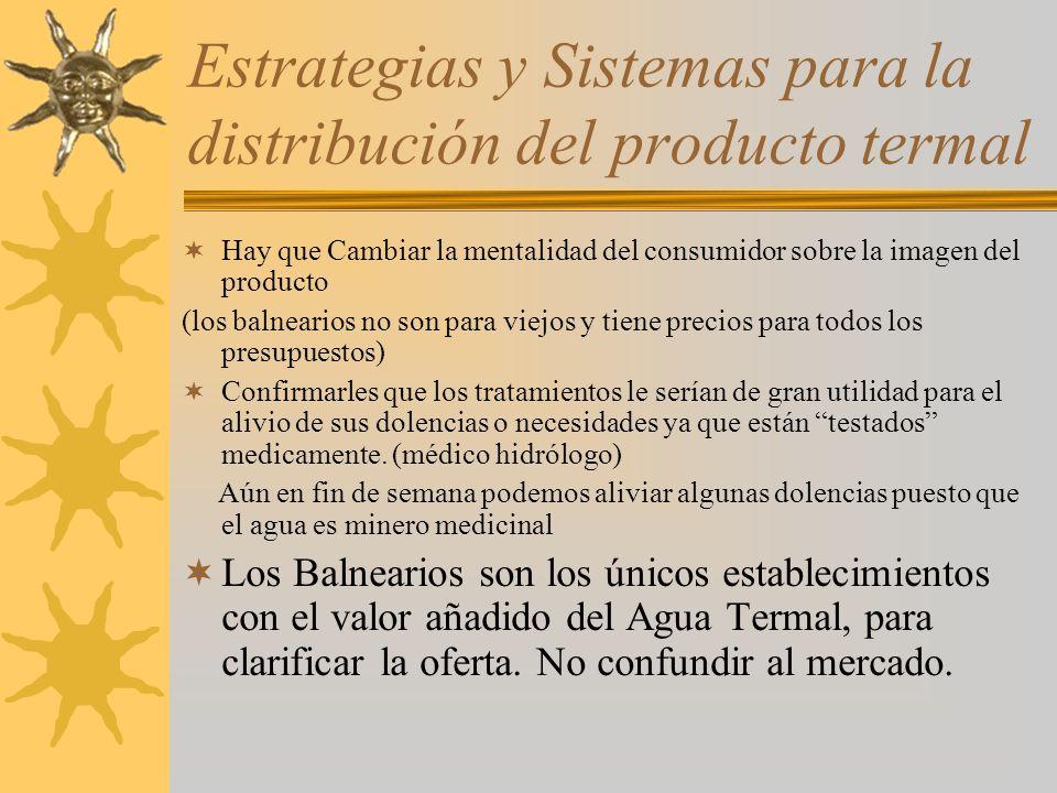 Estrategias y Sistemas para la distribución del producto termal
