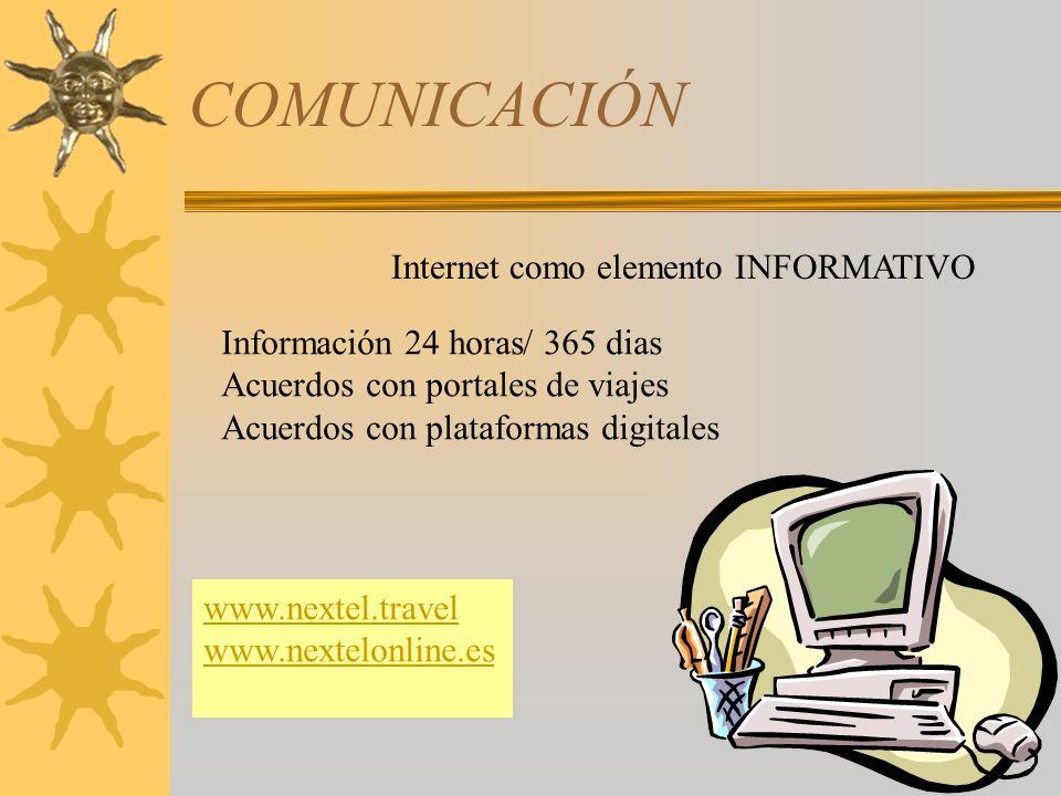 COMUNICACIÓN Internet como elemento INFORMATIVO