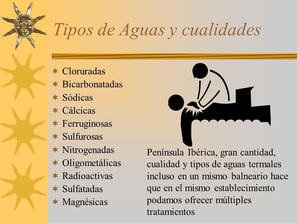 Tipos de Aguas y cualidades