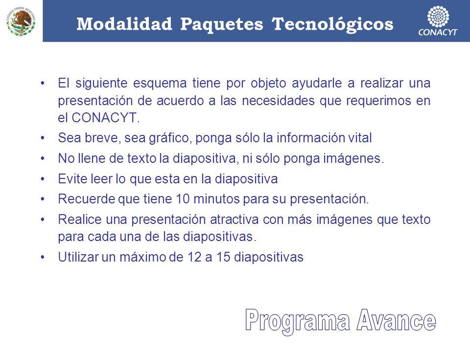 Modalidad Paquetes Tecnológicos