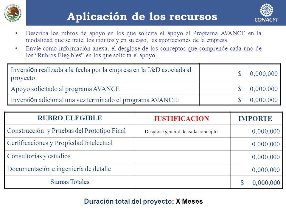 Aplicación de los recursos Duración total del proyecto: X Meses