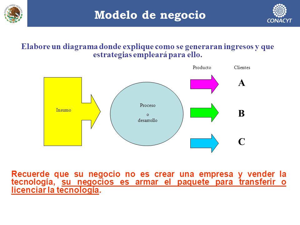 Modelo de negocio Elabore un diagrama donde explique como se generaran ingresos y que estrategias empleará para ello.