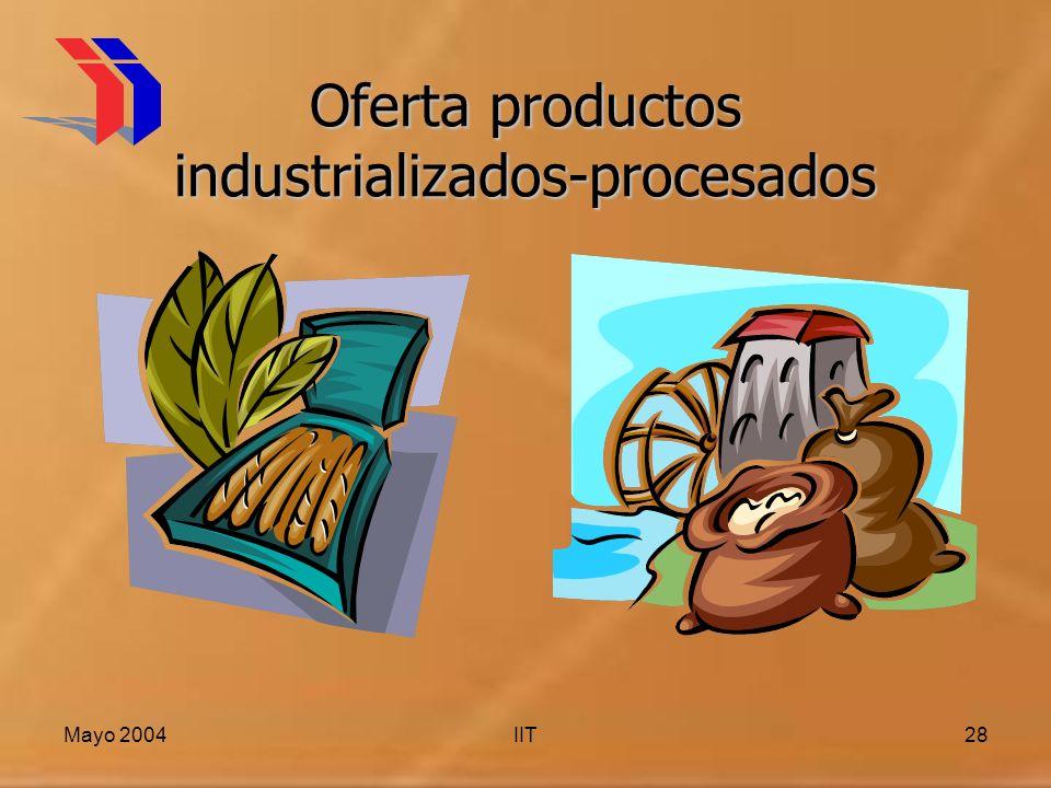 Oferta productos industrializados-procesados
