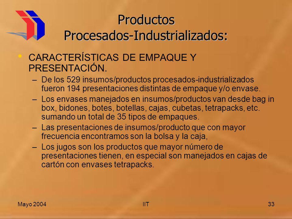 Productos Procesados-Industrializados: