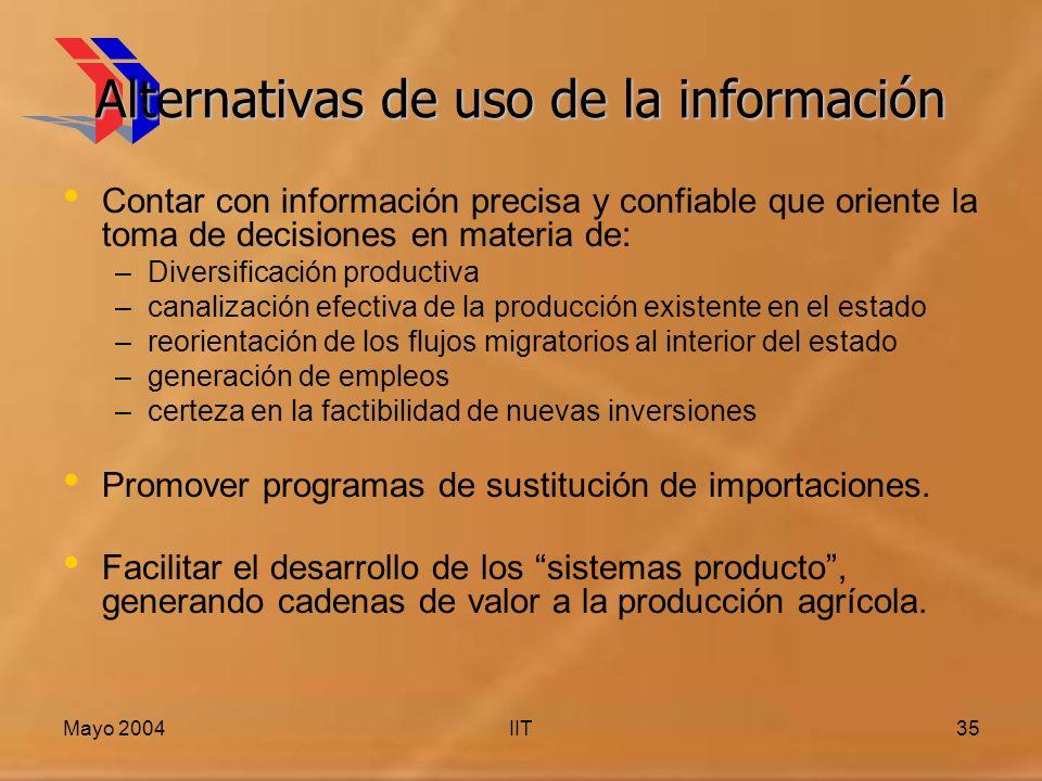 Alternativas de uso de la información