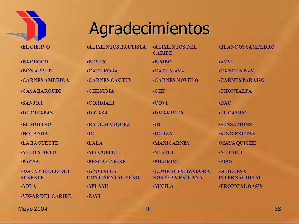 Agradecimientos Mayo 2004 IIT EL CIERVO ALIMENTOS BAUTISTA