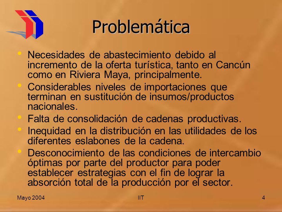 Problemática Necesidades de abastecimiento debido al incremento de la oferta turística, tanto en Cancún como en Riviera Maya, principalmente.