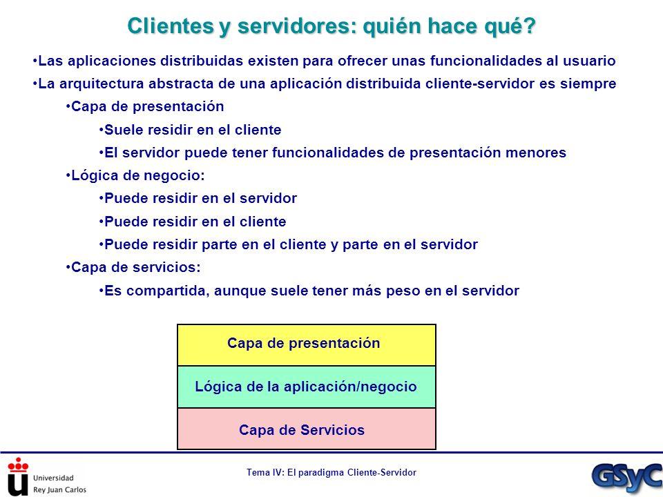 Clientes y servidores: quién hace qué