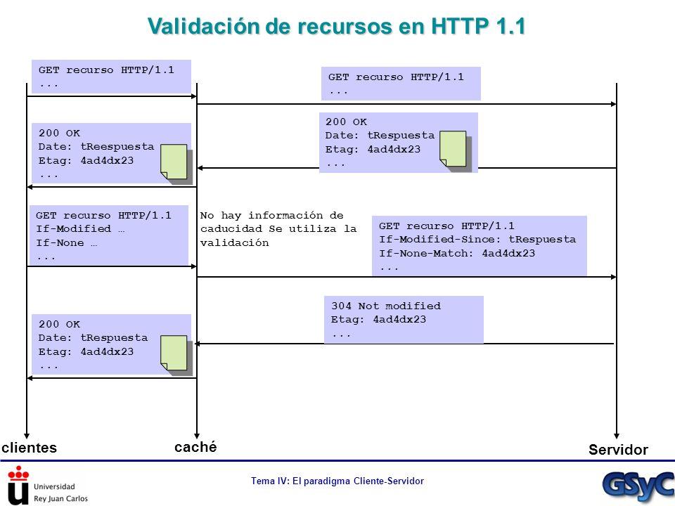 Validación de recursos en HTTP 1.1