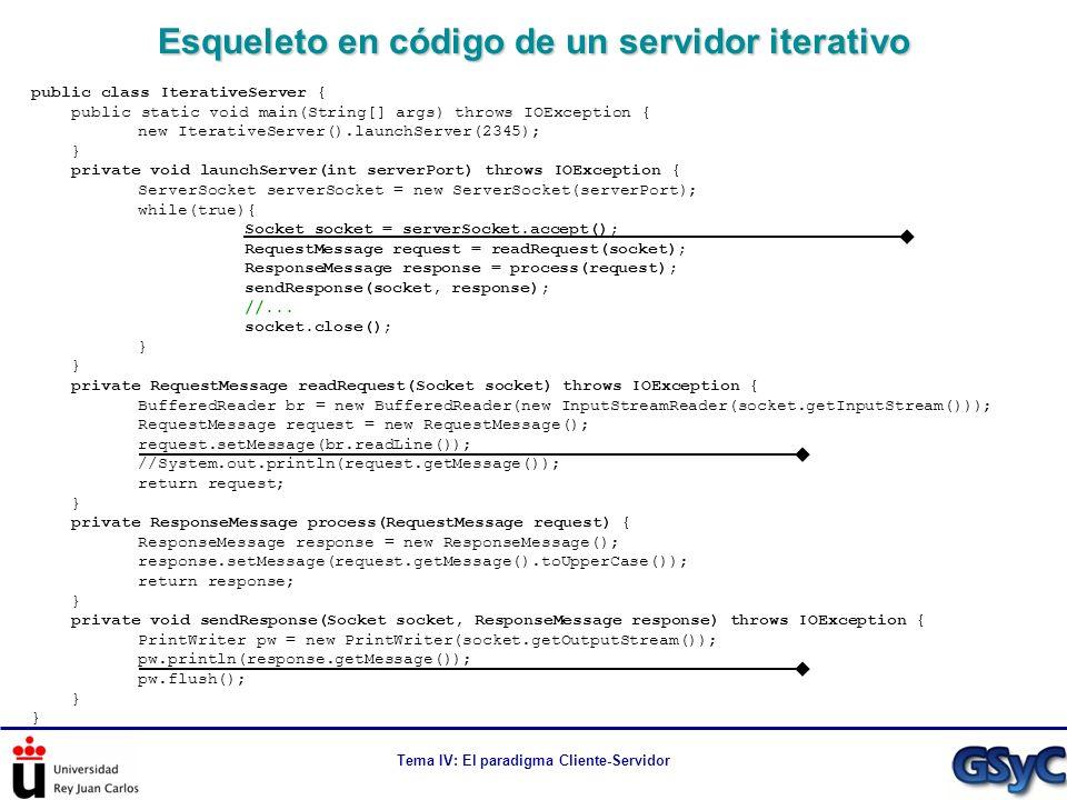 Esqueleto en código de un servidor iterativo