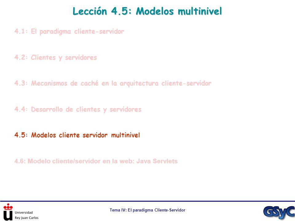 Lección 4.5: Modelos multinivel