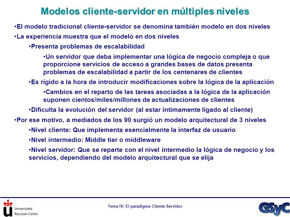 Modelos cliente-servidor en múltiples niveles