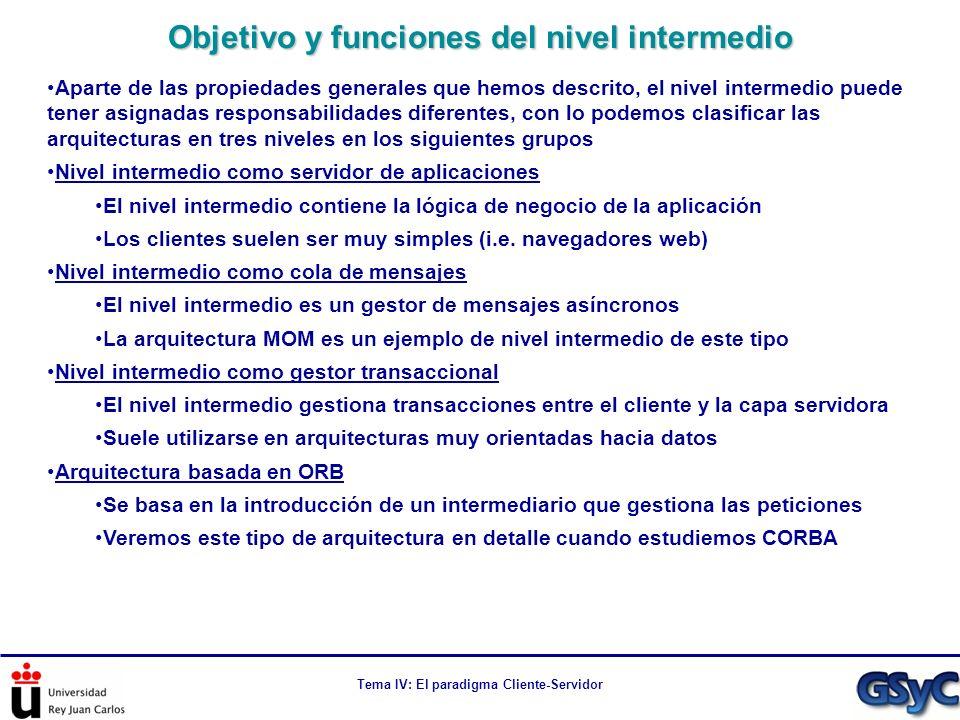 Objetivo y funciones del nivel intermedio