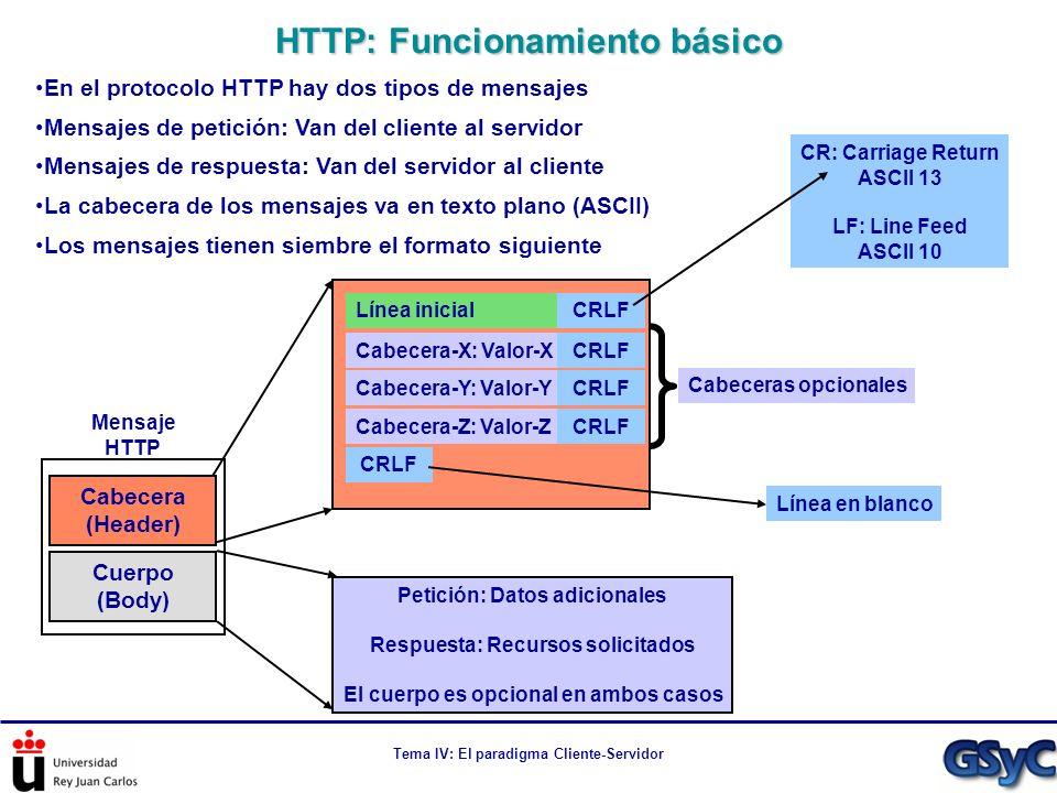 HTTP: Funcionamiento básico