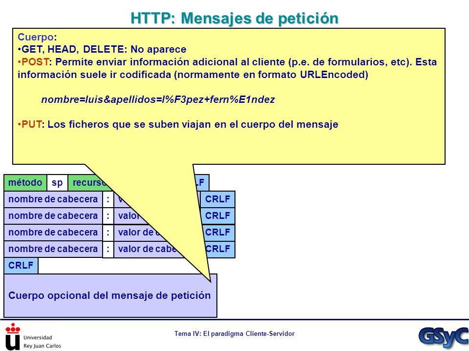 HTTP: Mensajes de petición