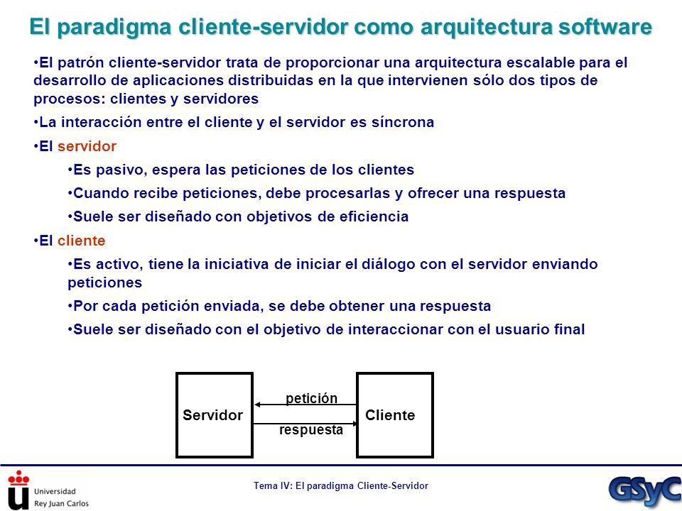 El paradigma cliente-servidor como arquitectura software