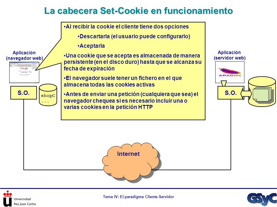 La cabecera Set-Cookie en funcionamiento