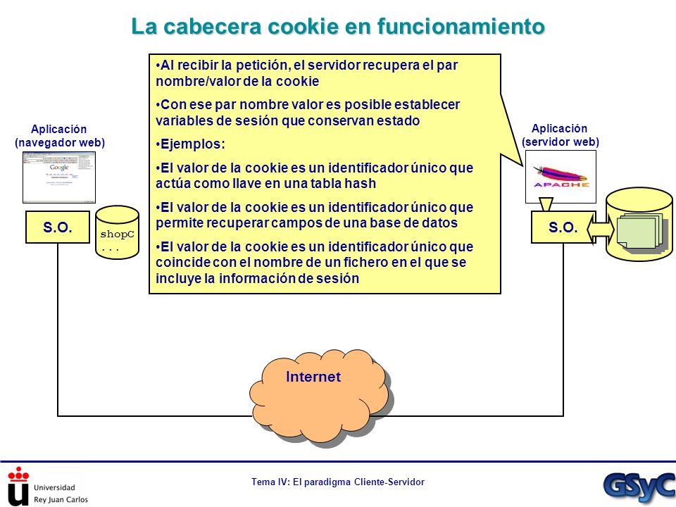 La cabecera cookie en funcionamiento