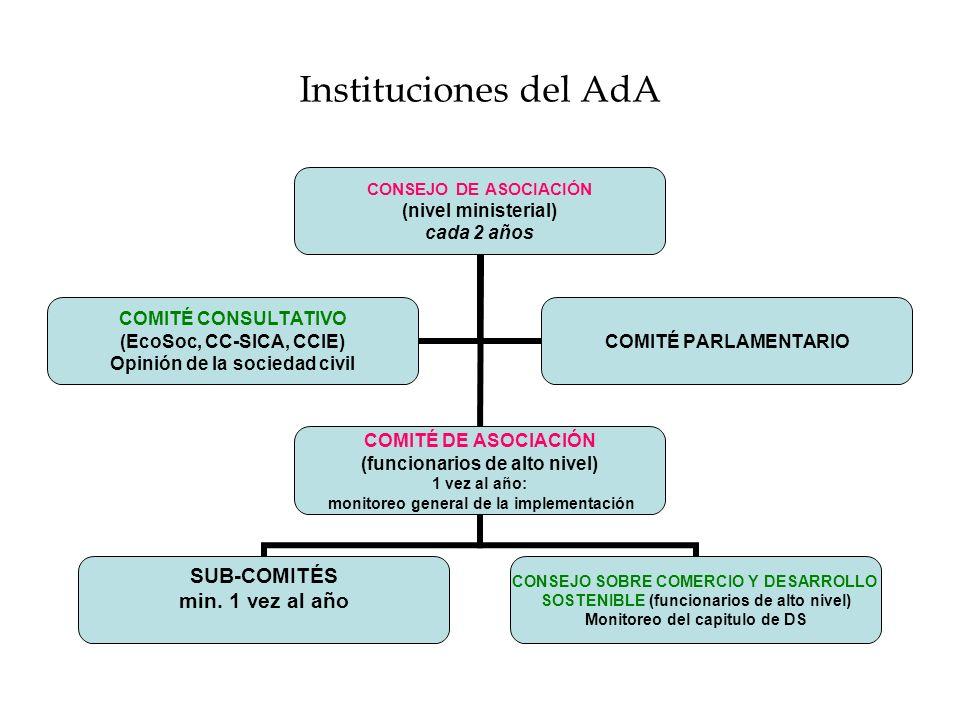 Instituciones del AdA
