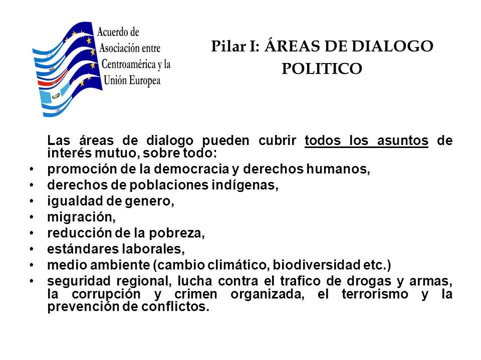 Pilar I: ÁREAS DE DIALOGO POLITICO