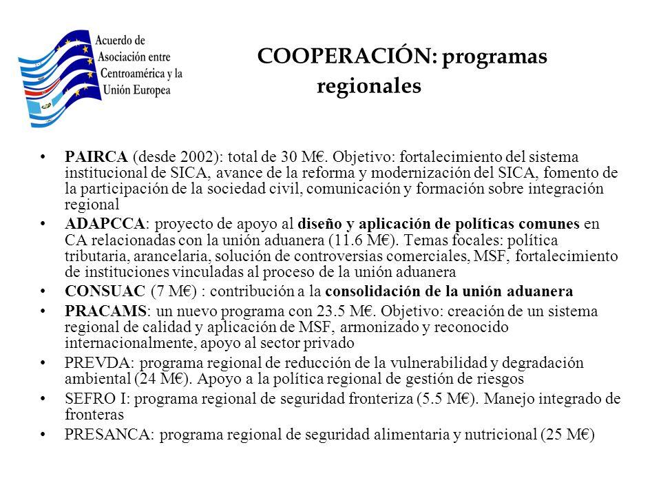 COOPERACIÓN: programas regionales