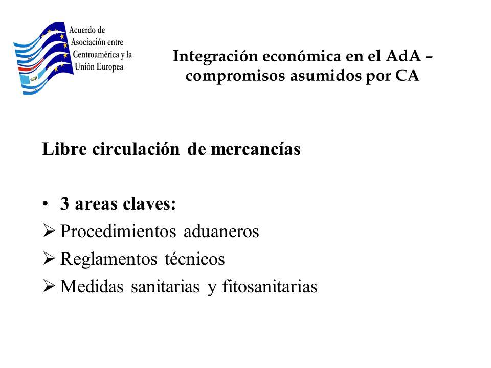 Integración económica en el AdA – compromisos asumidos por CA