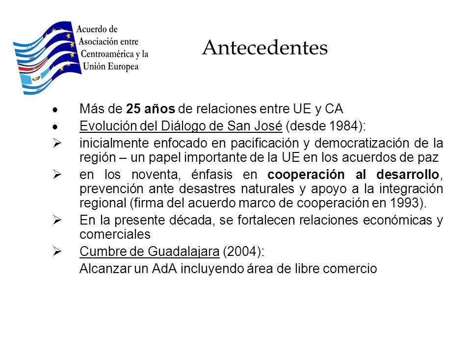 Antecedentes Más de 25 años de relaciones entre UE y CA