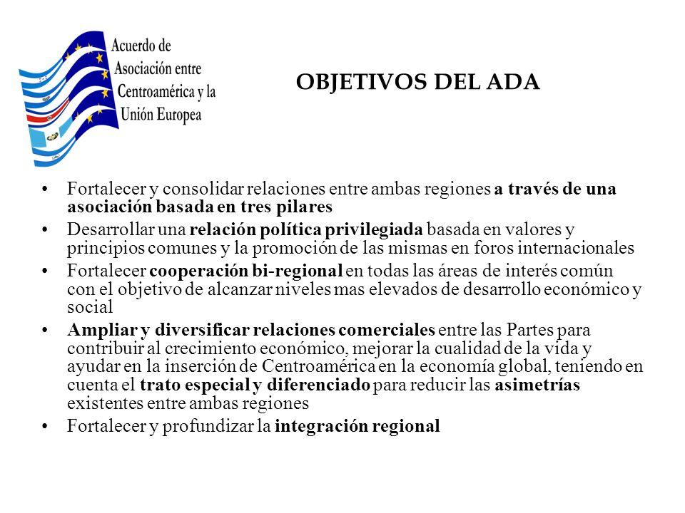 OBJETIVOS DEL ADA Fortalecer y consolidar relaciones entre ambas regiones a través de una asociación basada en tres pilares.