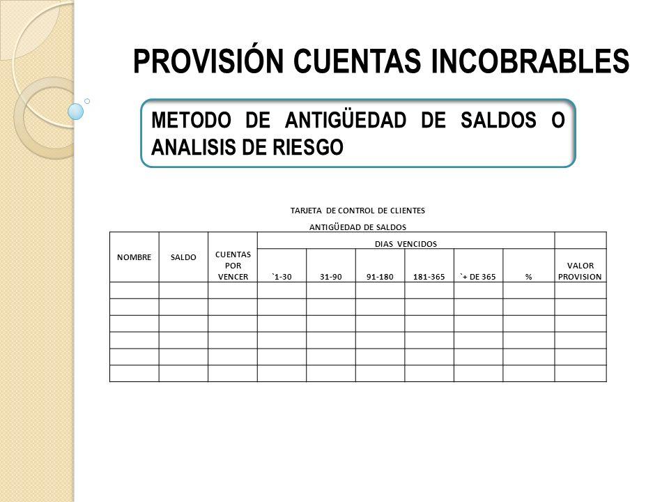 PROVISIÓN CUENTAS INCOBRABLES TARJETA DE CONTROL DE CLIENTES