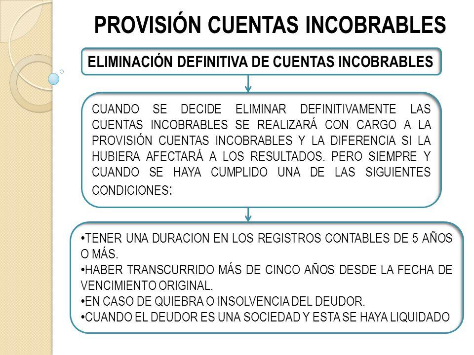 PROVISIÓN CUENTAS INCOBRABLES